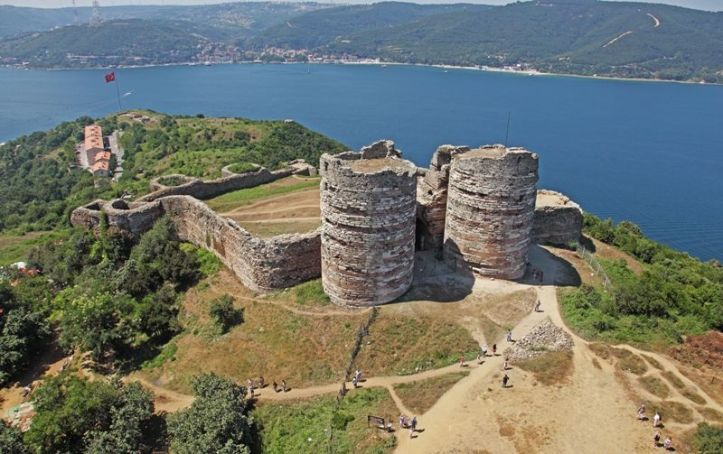 Yoros Castle - Aerial View