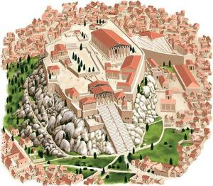 Athens - Acropolis Schematic