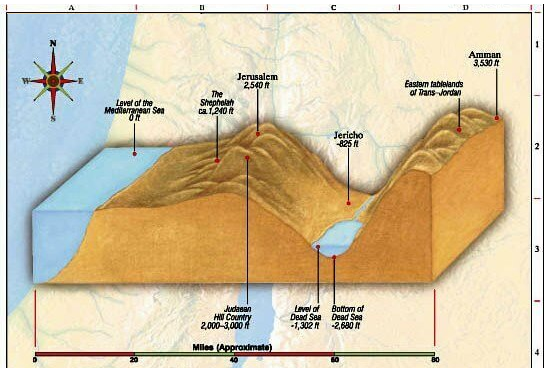 Dead Sea Elevation Chart